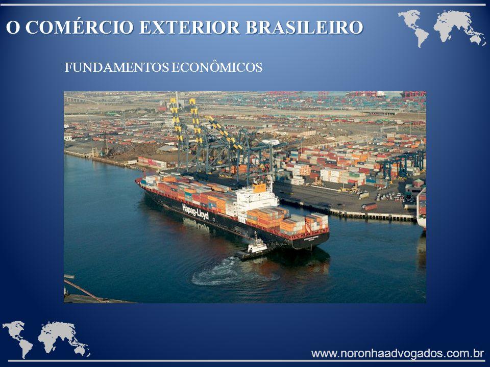 www.noronhaadvogados.com.br O COMÉRCIO EXTERIOR BRASILEIRO FUNDAMENTOS ECONÔMICOS