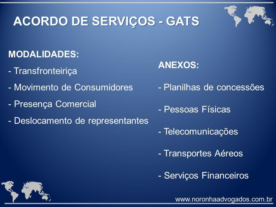 www.noronhaadvogados.com.br ACORDO DE SERVIÇOS - GATS ACORDO DE SERVIÇOS - GATS MODALIDADES: - Transfronteiriça - Movimento de Consumidores - Presença