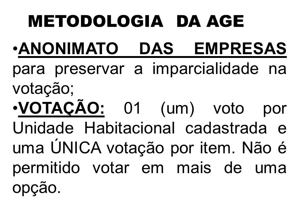 METODOLOGIA DA AGE ANONIMATO DAS EMPRESAS para preservar a imparcialidade na votação; VOTAÇÃO: 01 (um) voto por Unidade Habitacional cadastrada e uma ÚNICA votação por item.