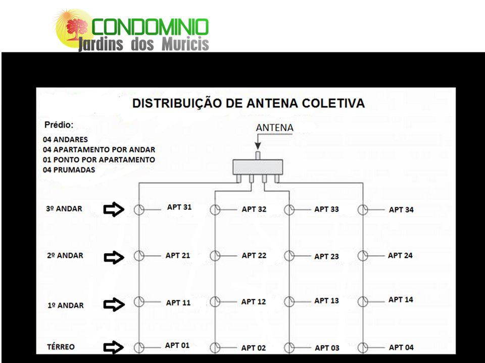 Descrição da prestação de serviço Será instalado no topo da torre 2 antenas (uma VHF – canais 2 a 13 e outra UHF – canais 14 a 69 e canais digitais) em um tubo de 1 instalado em um suporte de parede de 2 chapas para tubo 1, logo após esse procedimento será passado o cabeamento supracitado para as 4 (quatro) colunas de cada torre (que no caso serão 03 cabos, sendo 01 para o sistema VHF/UHF, ou seja, sinal de TV aberta e os outros 02 cabos serão destinados para a TV a cabo via satélite, neste caso cada coluna poderá escolher até duas operadoras de TV).