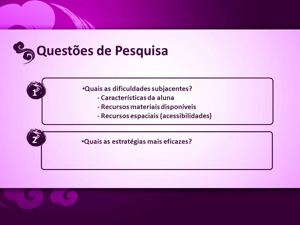 Questões de Pesquisa Quais as dificuldades subjacentes? - Características da aluna - Recursos materiais disponíveis - Recursos espaciais (acessibilida