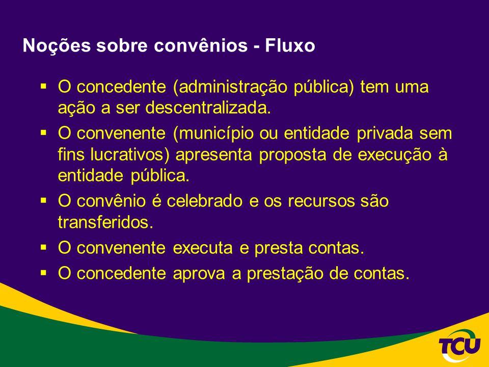 Noções sobre convênios - Fluxo O concedente (administração pública) tem uma ação a ser descentralizada. O convenente (município ou entidade privada se