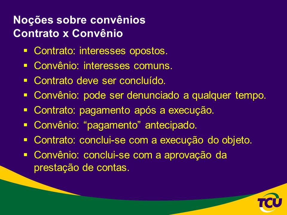 Noções sobre convênios Contrato x Convênio Contrato: interesses opostos. Convênio: interesses comuns. Contrato deve ser concluído. Convênio: pode ser