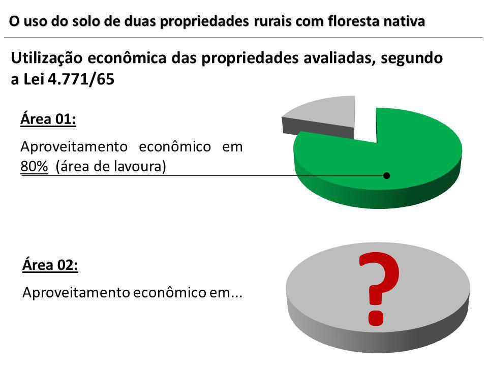 O uso do solo de duas propriedades rurais com floresta nativa Utilização econômica das propriedades avaliadas, segundo a Lei 4.771/65 Área 01: Aprovei