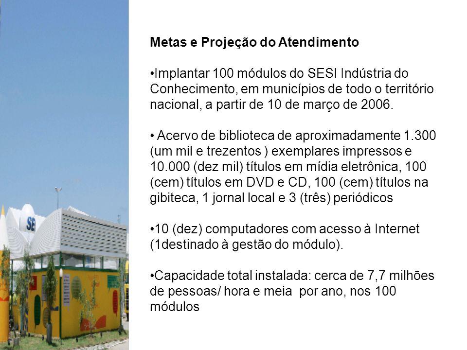 Metas e Projeção do Atendimento Implantar 100 módulos do SESI Indústria do Conhecimento, em municípios de todo o território nacional, a partir de 10 de março de 2006.