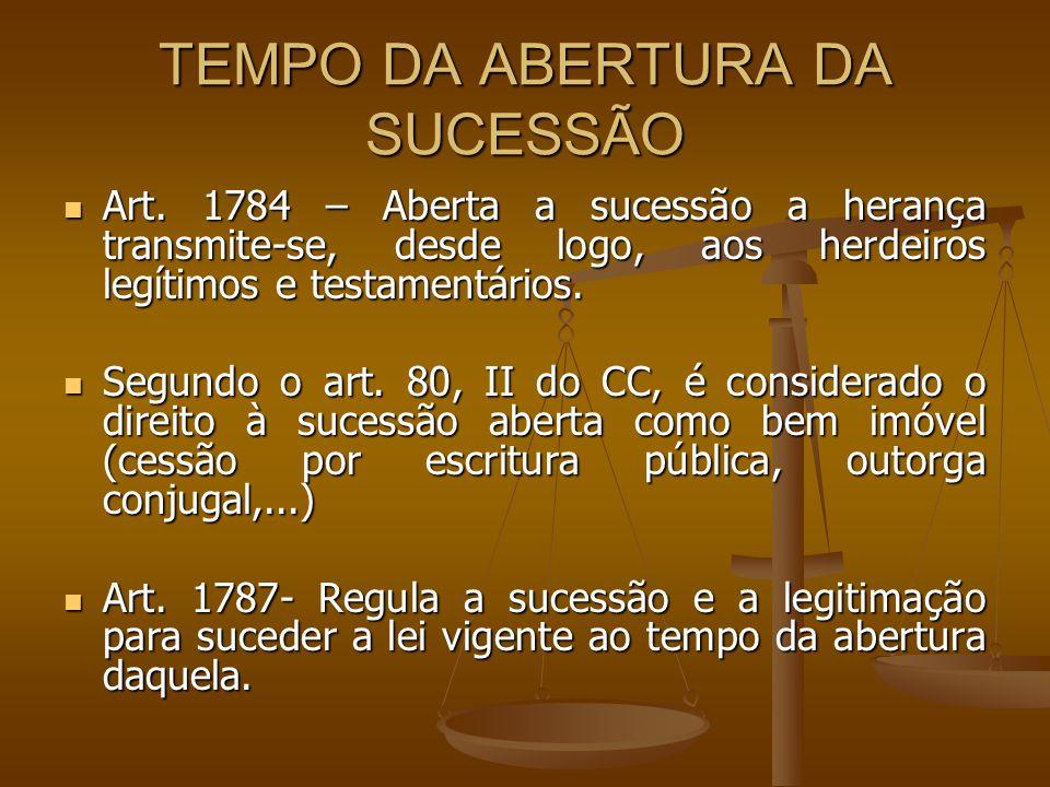 TEMPO DA ABERTURA DA SUCESSÃO Art. 1784 – Aberta a sucessão a herança transmite-se, desde logo, aos herdeiros legítimos e testamentários. Art. 1784 –
