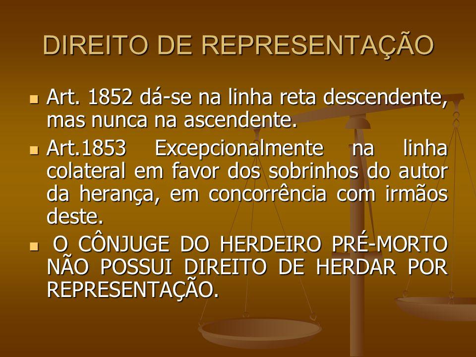 DIREITO DE REPRESENTAÇÃO- DESCENDENTES AUTOR DA HERANÇA FILHO A PRÉ-MORTO NETO 1- RECEBE 1/6 NETO 2 RECEBE 1/6 FILHO B 1/3 FILHO C 1/3