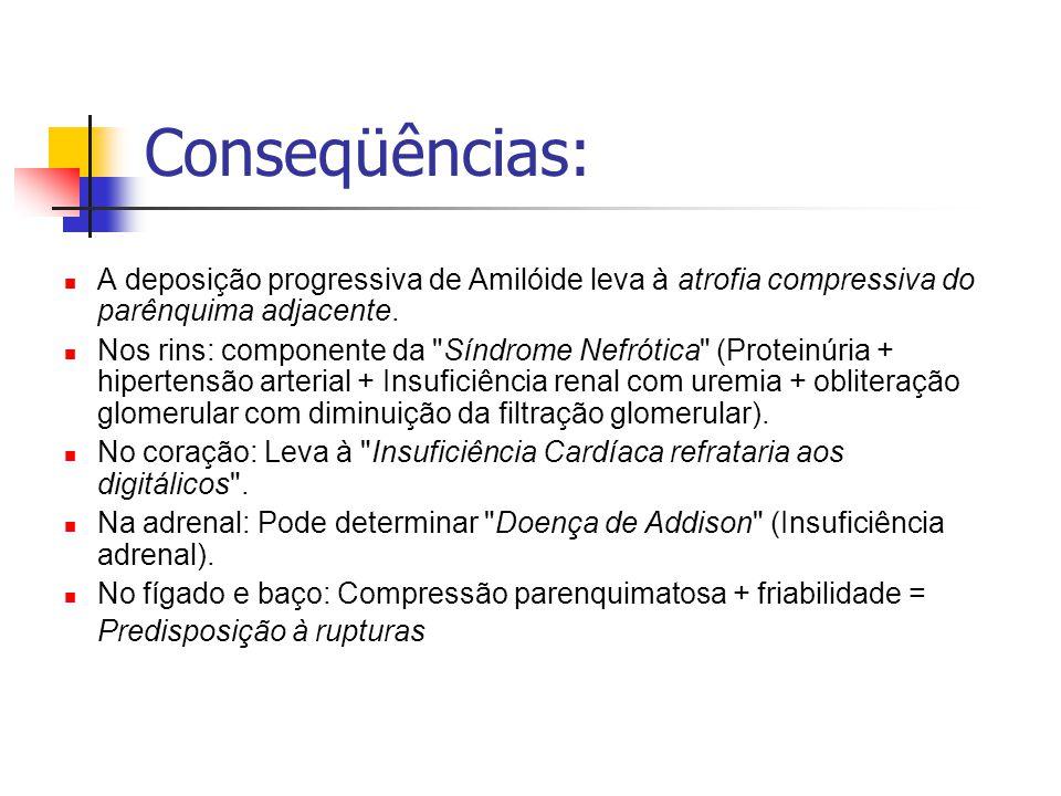 Conseqüências: A deposição progressiva de Amilóide leva à atrofia compressiva do parênquima adjacente.
