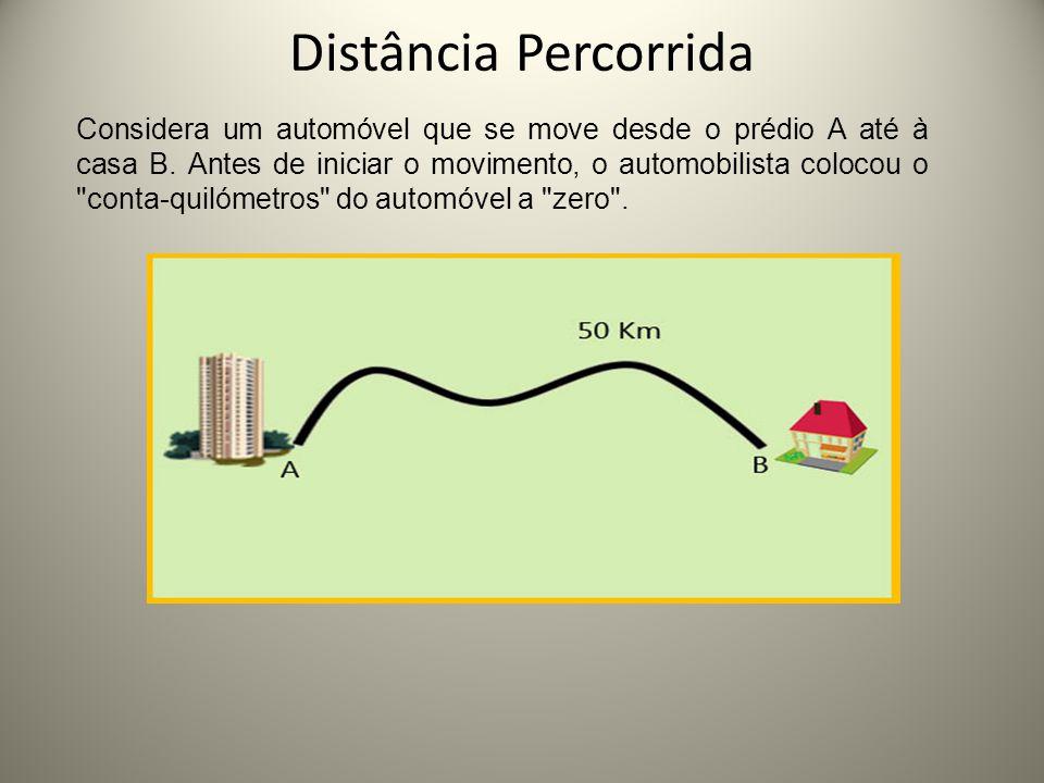 Distância Percorrida Considera um automóvel que se move desde o prédio A até à casa B.
