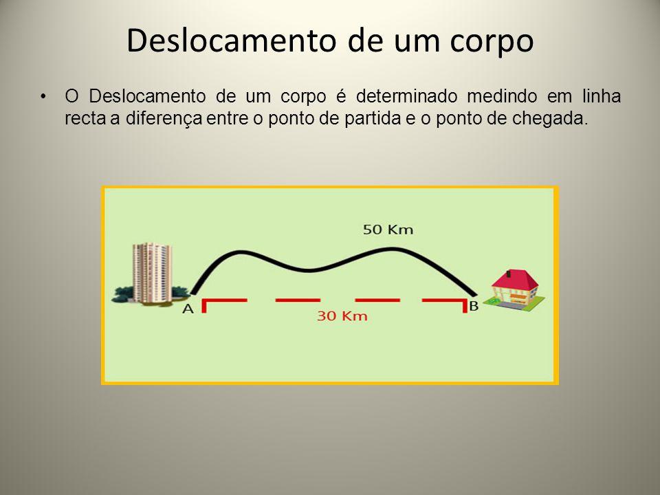 Deslocamento de um corpo O Deslocamento de um corpo é determinado medindo em linha recta a diferença entre o ponto de partida e o ponto de chegada.