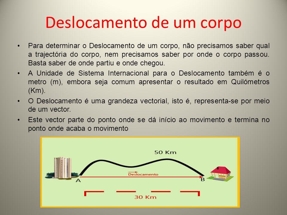 Como caracterizar o Vector Deslocamento.