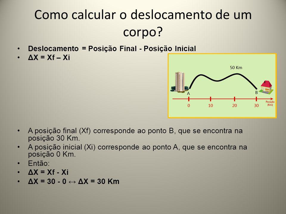 Como calcular o deslocamento de um corpo.