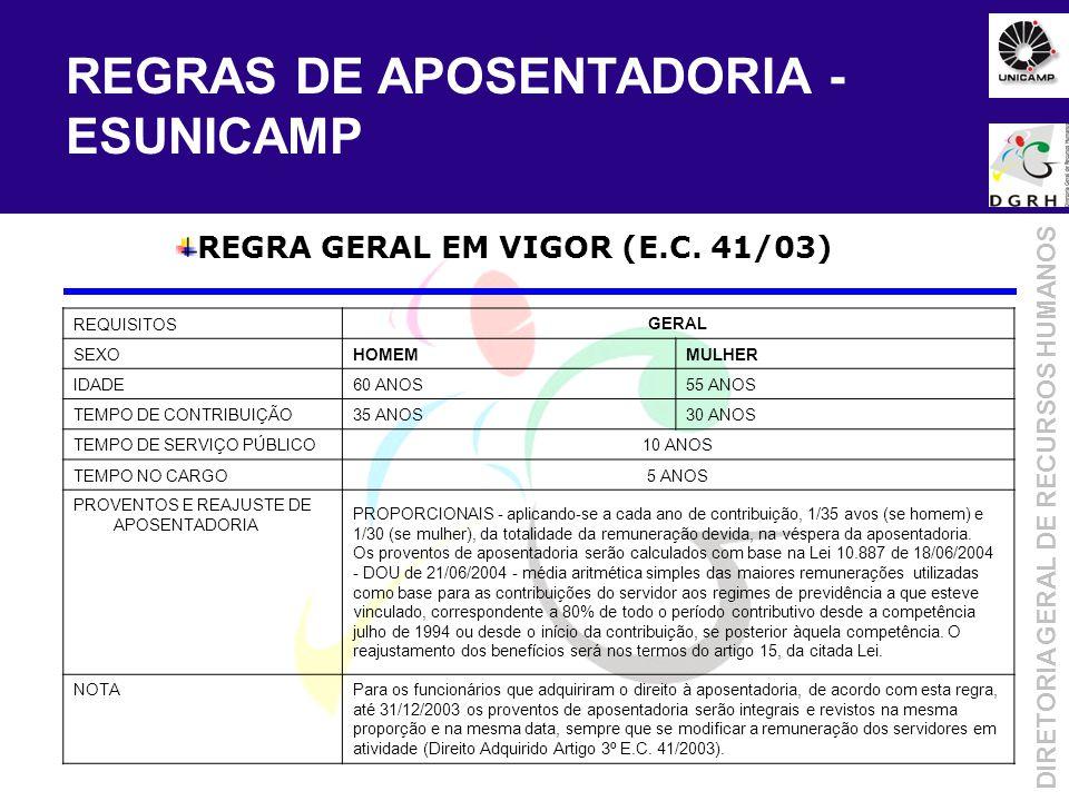 Objetivo da Metodologia DIRETORIA GERAL DE RECURSOS HUMANOS REGRAS DE APOSENTADORIA - ESUNICAMP REGRA GERAL EM VIGOR (E.C. 41/03) REQUISITOS GERAL SEX