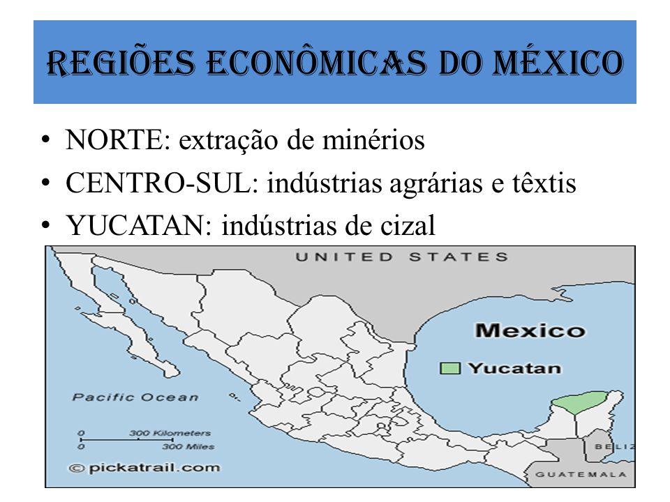 REGIÕES ECONÔMICAS DO MÉXICO NORTE: extração de minérios CENTRO-SUL: indústrias agrárias e têxtis YUCATAN: indústrias de cizal