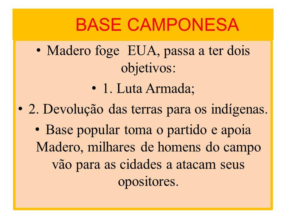 BASE CAMPONESA Madero foge EUA, passa a ter dois objetivos: 1. Luta Armada; 2. Devolução das terras para os indígenas. Base popular toma o partido e a