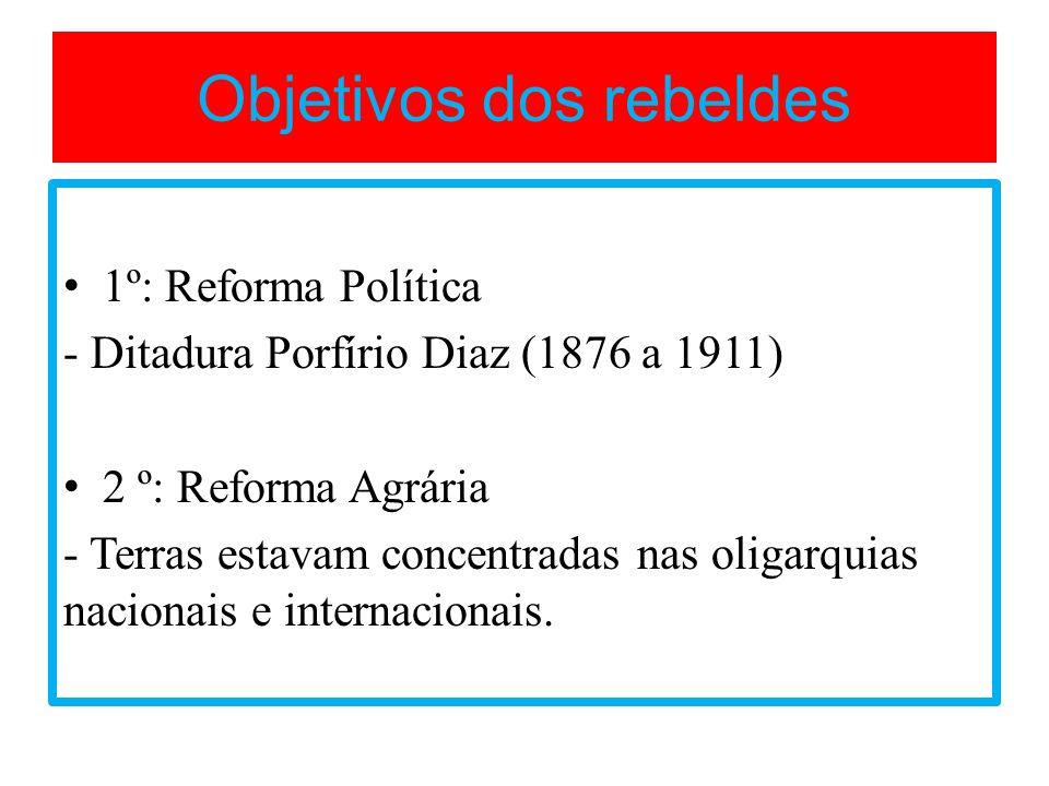 Objetivos dos rebeldes 1º: Reforma Política - Ditadura Porfírio Diaz (1876 a 1911) 2 º: Reforma Agrária - Terras estavam concentradas nas oligarquias