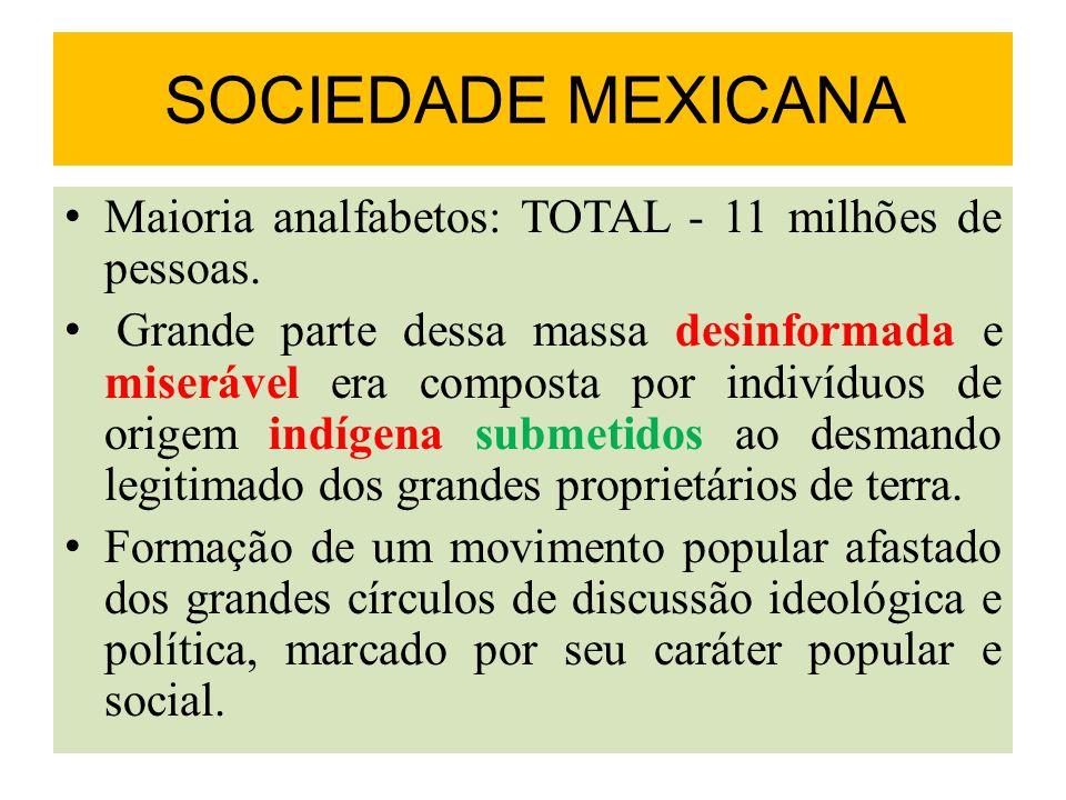 SOCIEDADE MEXICANA Maioria analfabetos: TOTAL - 11 milhões de pessoas. Grande parte dessa massa desinformada e miserável era composta por indivíduos d