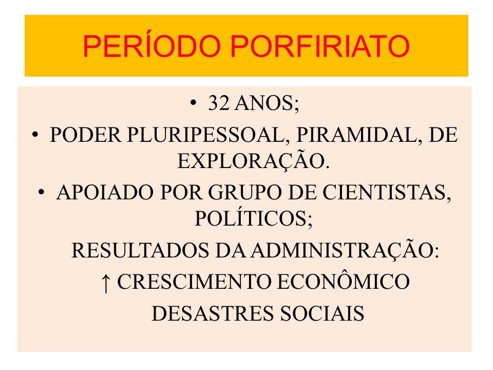 PERÍODO PORFIRIATO 32 ANOS; PODER PLURIPESSOAL, PIRAMIDAL, DE EXPLORAÇÃO. APOIADO POR GRUPO DE CIENTISTAS, POLÍTICOS; RESULTADOS DA ADMINISTRAÇÃO: CRE