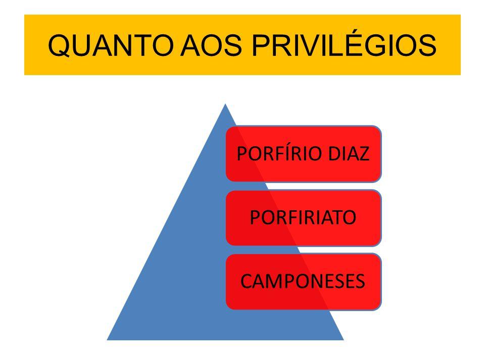QUANTO AOS PRIVILÉGIOS PORFÍRIO DIAZPORFIRIATOCAMPONESES