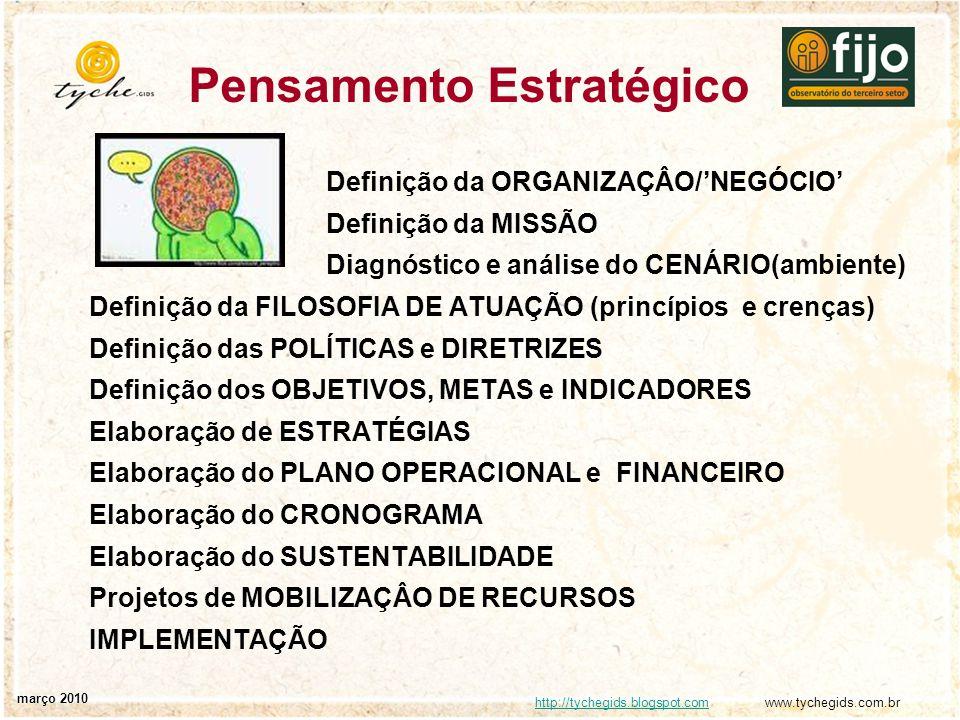 http://tychegids.blogspot.comhttp://tychegids.blogspot.com www.tychegids.com.br março 2010 Definição da ORGANIZAÇÂO/NEGÓCIO Definição da MISSÃO Diagnó