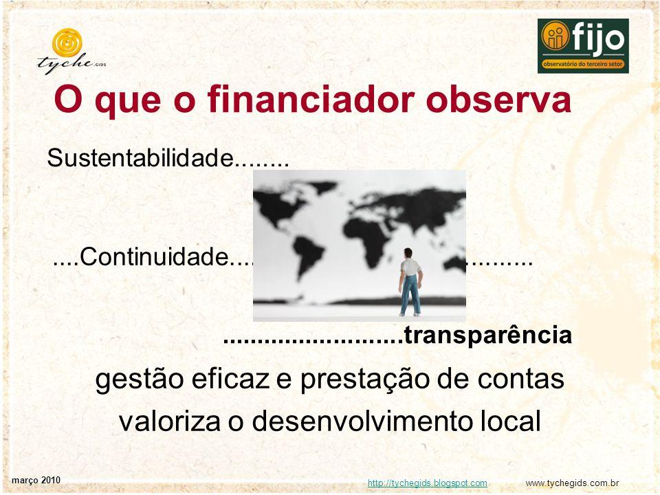 http://tychegids.blogspot.comhttp://tychegids.blogspot.com www.tychegids.com.br março 2010 O que o financiador observa gestão eficaz e prestação de co
