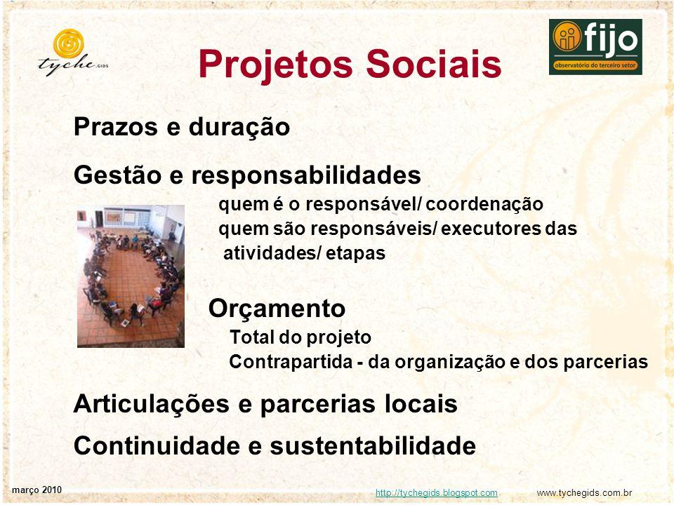 http://tychegids.blogspot.comhttp://tychegids.blogspot.com www.tychegids.com.br março 2010 Prazos e duração Gestão e responsabilidades quem é o respon