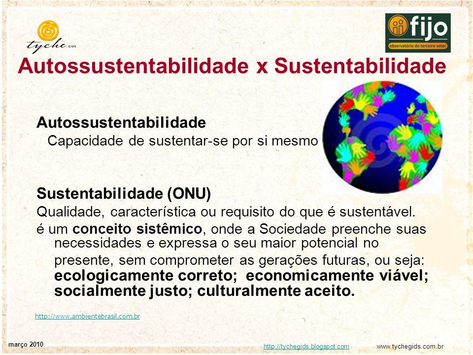 http://tychegids.blogspot.comhttp://tychegids.blogspot.com www.tychegids.com.br março 2010 Autossustentabilidade Capacidade de sustentar-se por si mes