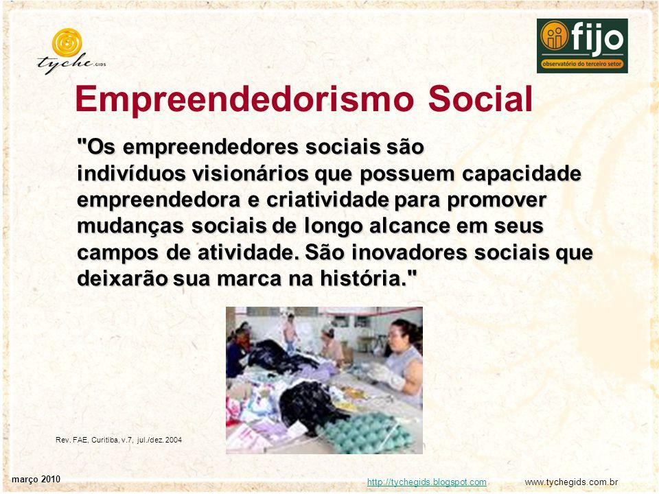 http://tychegids.blogspot.comhttp://tychegids.blogspot.com www.tychegids.com.br março 2010 Viabilidade: Viabilidade: econômica, financeira, humana, materiais Articulações Parcerias Redes Sociais
