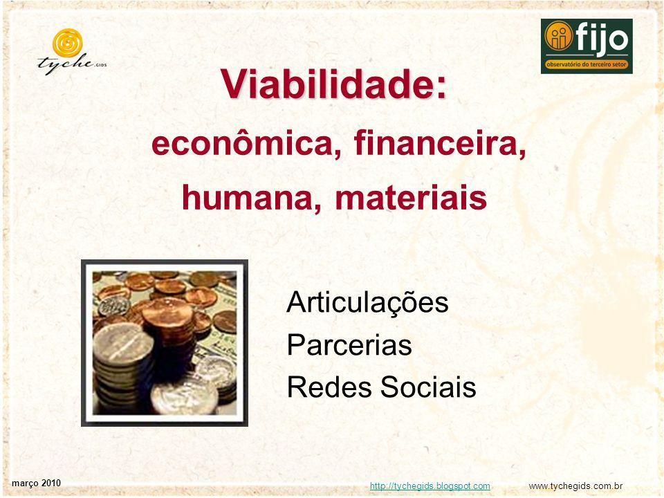 http://tychegids.blogspot.comhttp://tychegids.blogspot.com www.tychegids.com.br março 2010 Formas de Sustentabilidade Recursos próprios....