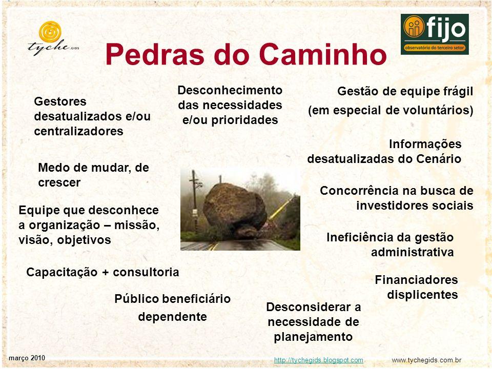 http://tychegids.blogspot.comhttp://tychegids.blogspot.com www.tychegids.com.br março 2010 Pedras do Caminho Informações desatualizadas do Cenário Equ