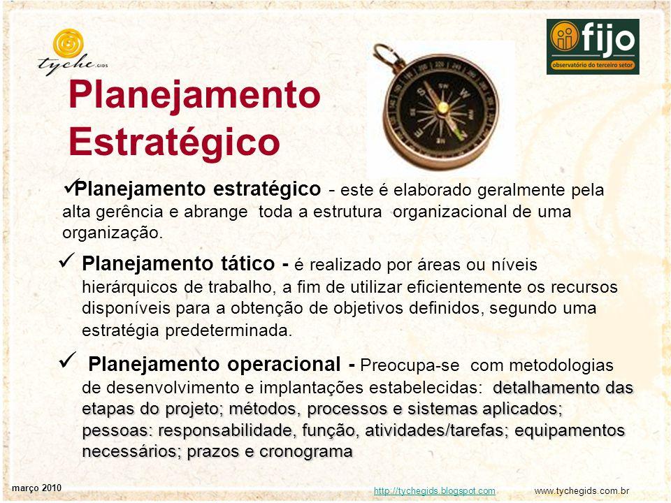 http://tychegids.blogspot.comhttp://tychegids.blogspot.com www.tychegids.com.br março 2010 Planejamento tático - é realizado por áreas ou níveis hierá
