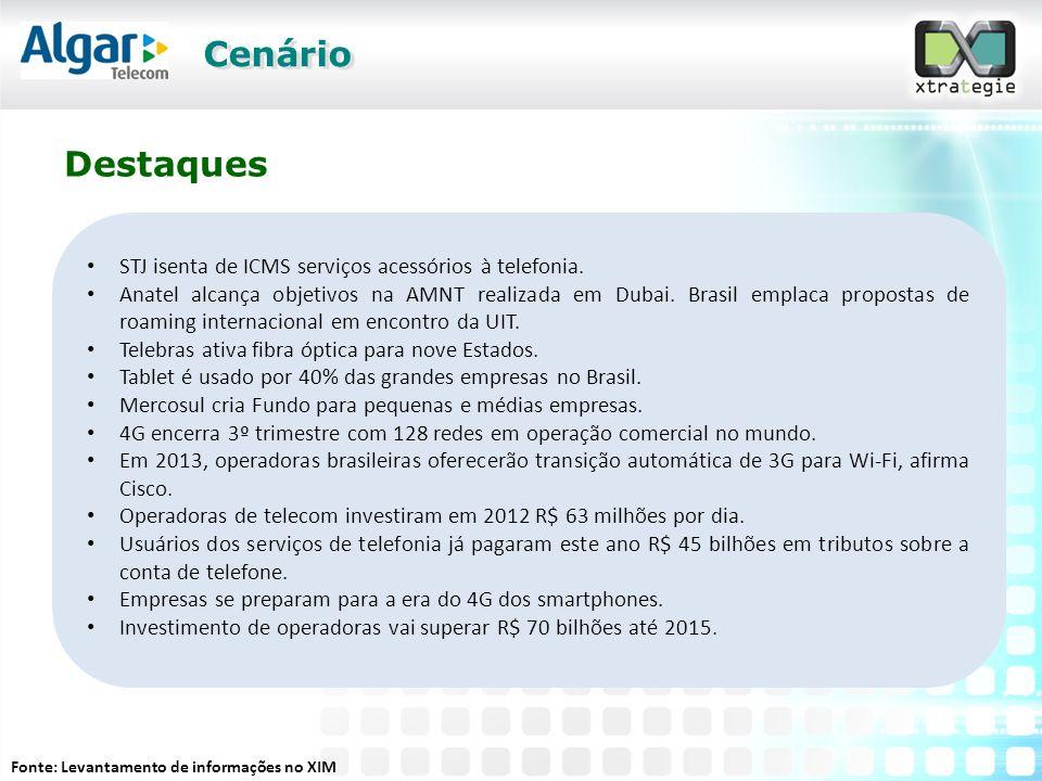 STJ isenta de ICMS serviços acessórios à telefonia.