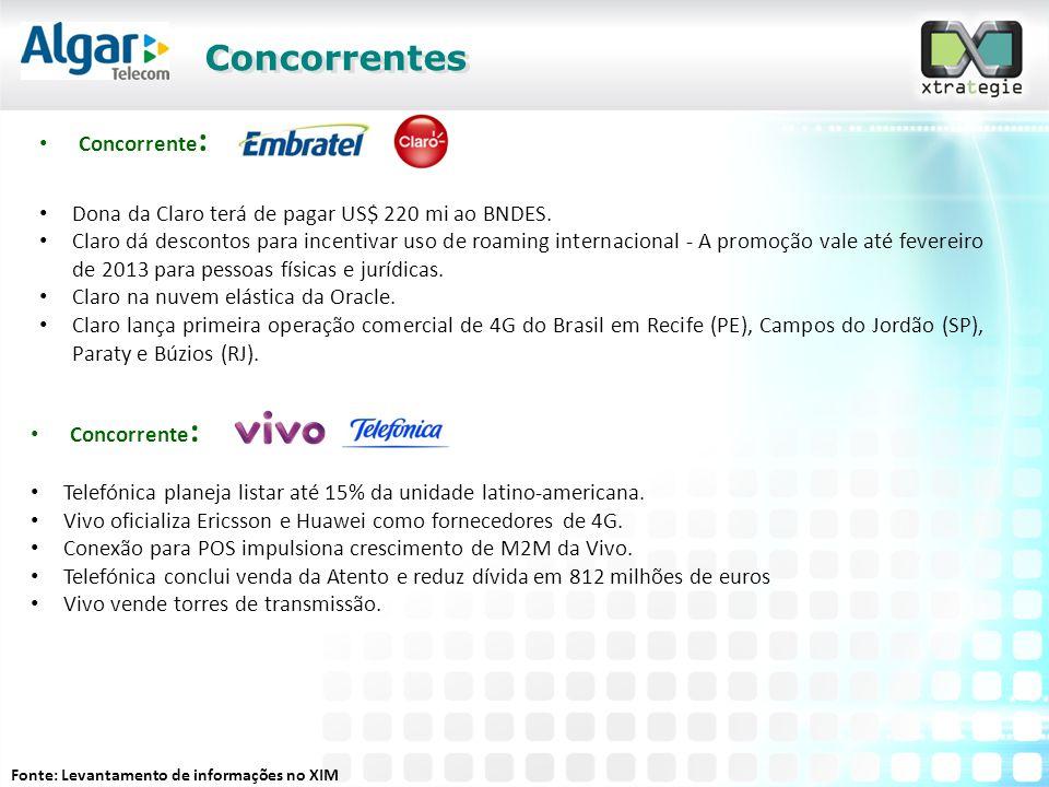 Fonte: Levantamento de informações no XIM Concorrente : Dona da Claro terá de pagar US$ 220 mi ao BNDES.