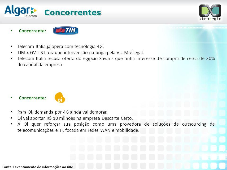 Concorrente: Telecom Italia já opera com tecnologia 4G.