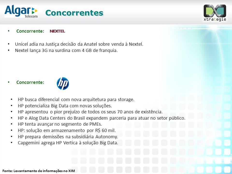 Fonte: Levantamento de informações no XIM Concorrente: Unicel adia na Justiça decisão da Anatel sobre venda à Nextel.