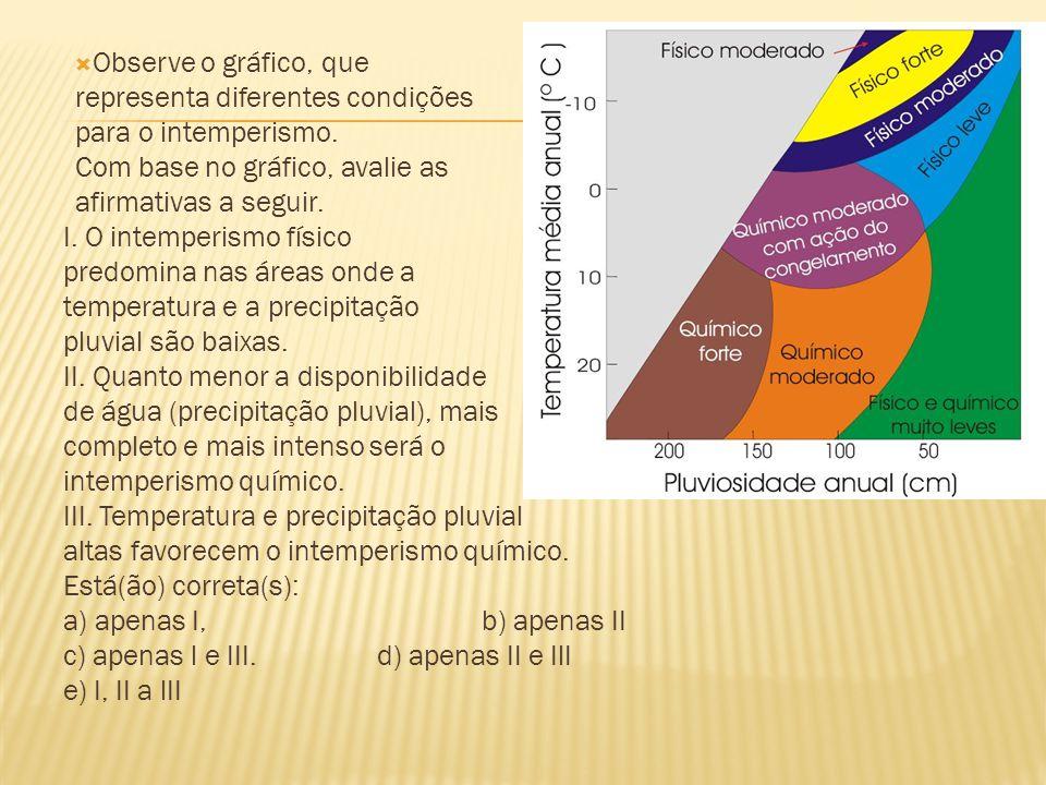 Observe o gráfico, que representa diferentes condições para o intemperismo. Com base no gráfico, avalie as afirmativas a seguir. I. O intemperismo fís