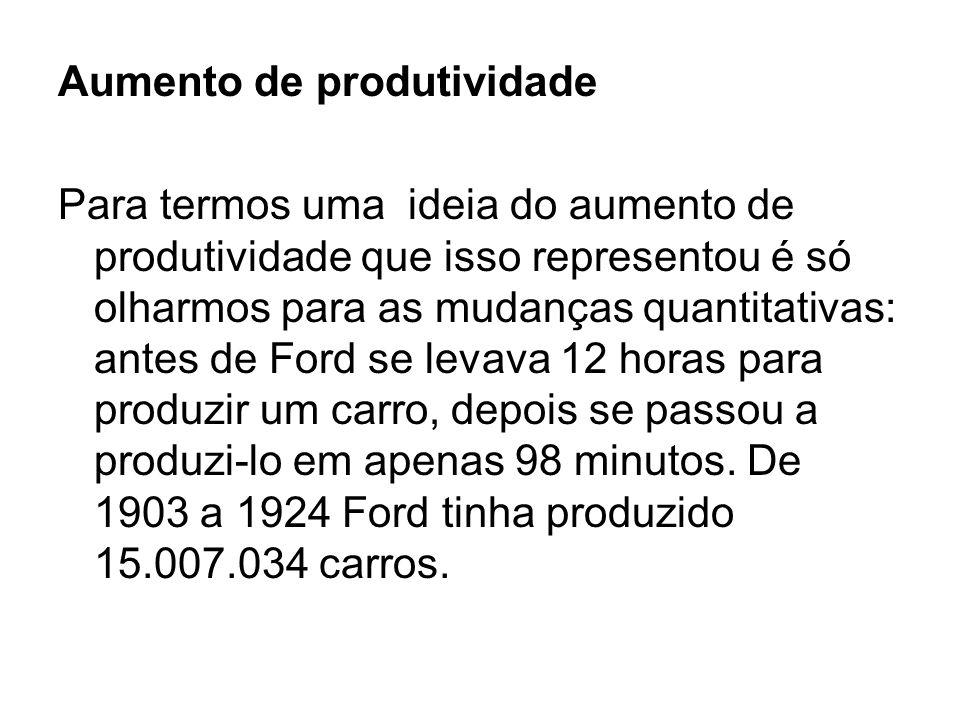 Aumento de produtividade Para termos uma ideia do aumento de produtividade que isso representou é só olharmos para as mudanças quantitativas: antes de Ford se levava 12 horas para produzir um carro, depois se passou a produzi-lo em apenas 98 minutos.