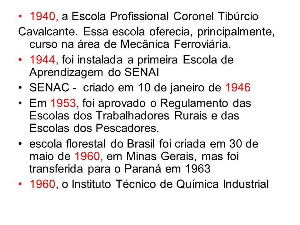 1940, a Escola Profissional Coronel Tibúrcio Cavalcante. Essa escola oferecia, principalmente, curso na área de Mecânica Ferroviária. 1944, foi instal