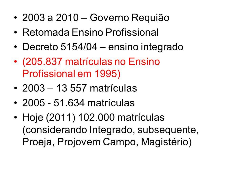 2003 a 2010 – Governo Requião Retomada Ensino Profissional Decreto 5154/04 – ensino integrado (205.837 matrículas no Ensino Profissional em 1995) 2003 – 13 557 matrículas 2005 - 51.634 matrículas Hoje (2011) 102.000 matrículas (considerando Integrado, subsequente, Proeja, Projovem Campo, Magistério)