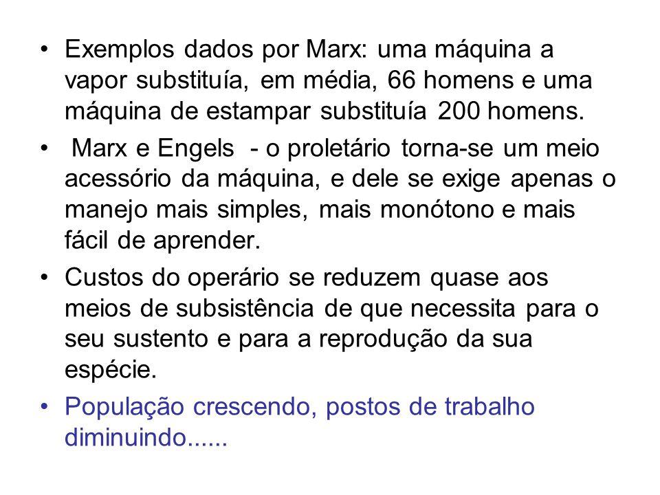 Exemplos dados por Marx: uma máquina a vapor substituía, em média, 66 homens e uma máquina de estampar substituía 200 homens.