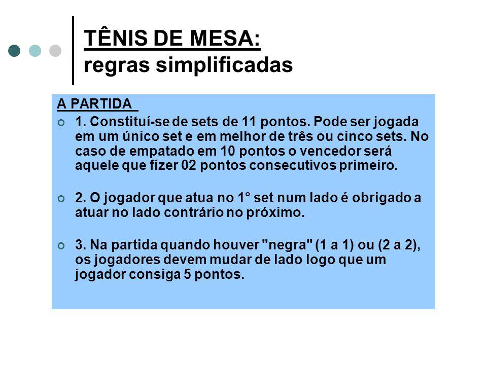 TÊNIS DE MESA: regras simplificadas A PARTIDA 1.Constituí-se de sets de 11 pontos.
