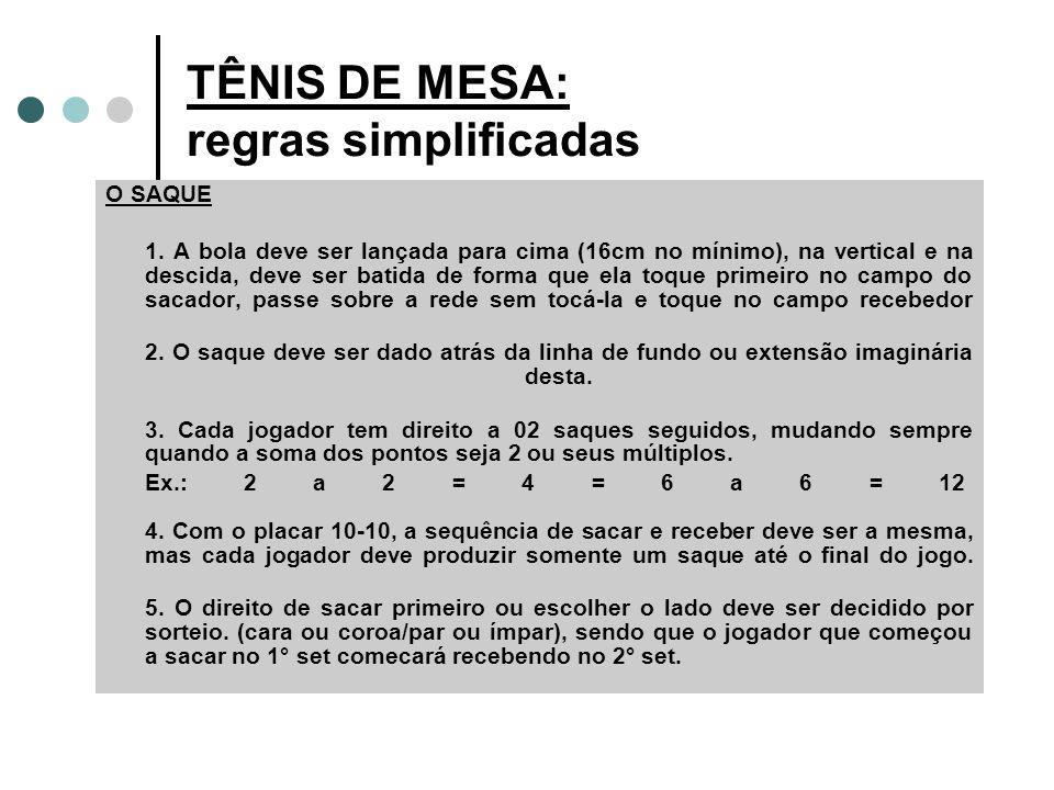 TÊNIS DE MESA: regras simplificadas O SAQUE 1.