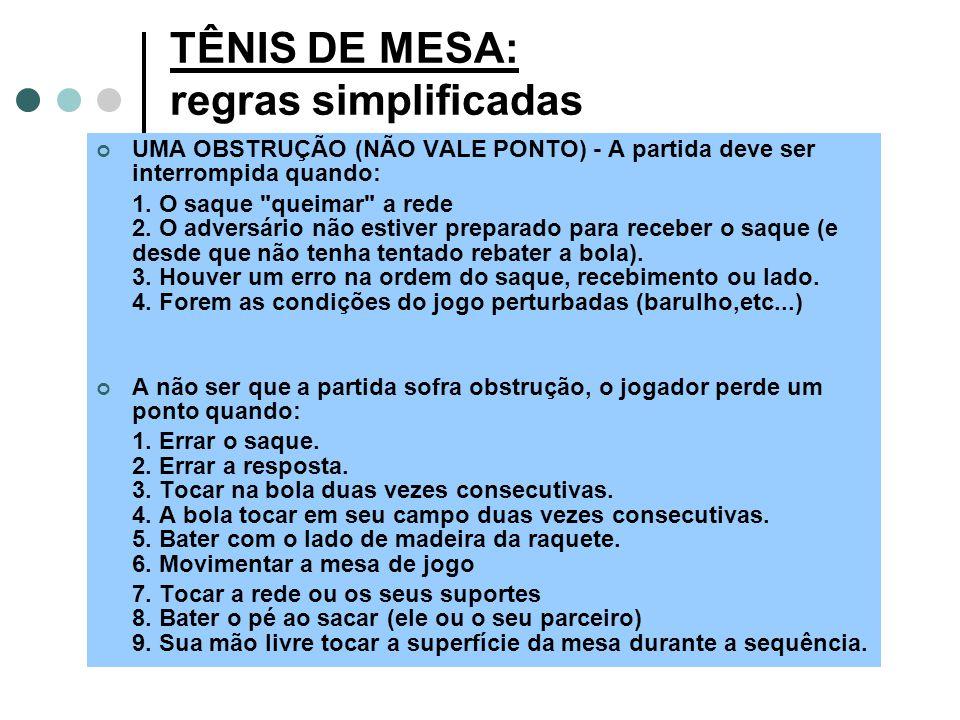 TÊNIS DE MESA: regras simplificadas UMA OBSTRUÇÃO (NÃO VALE PONTO) - A partida deve ser interrompida quando: 1.