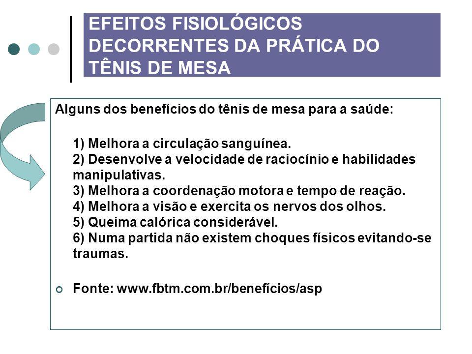 EFEITOS FISIOLÓGICOS DECORRENTES DA PRÁTICA DO TÊNIS DE MESA Alguns dos benefícios do tênis de mesa para a saúde: 1) Melhora a circulação sanguínea.