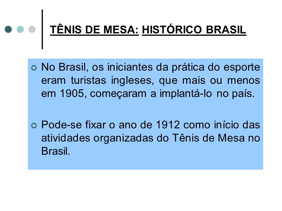 TÊNIS DE MESA: HISTÓRICO BRASIL No Brasil, os iniciantes da prática do esporte eram turistas ingleses, que mais ou menos em 1905, começaram a implantá-lo no país.