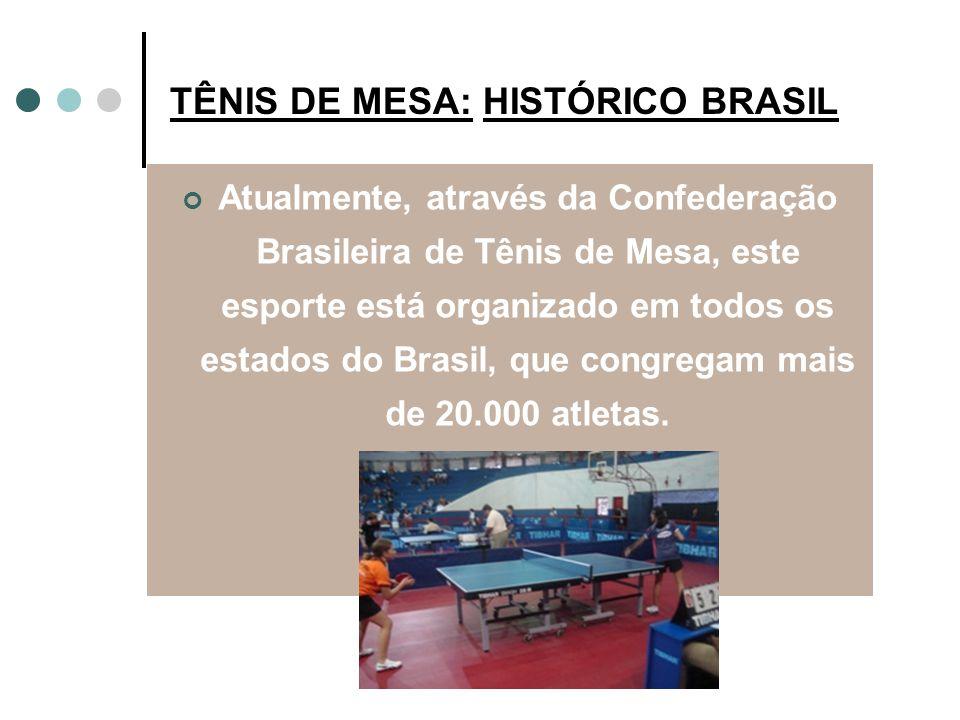 TÊNIS DE MESA: HISTÓRICO BRASIL Atualmente, através da Confederação Brasileira de Tênis de Mesa, este esporte está organizado em todos os estados do Brasil, que congregam mais de 20.000 atletas.