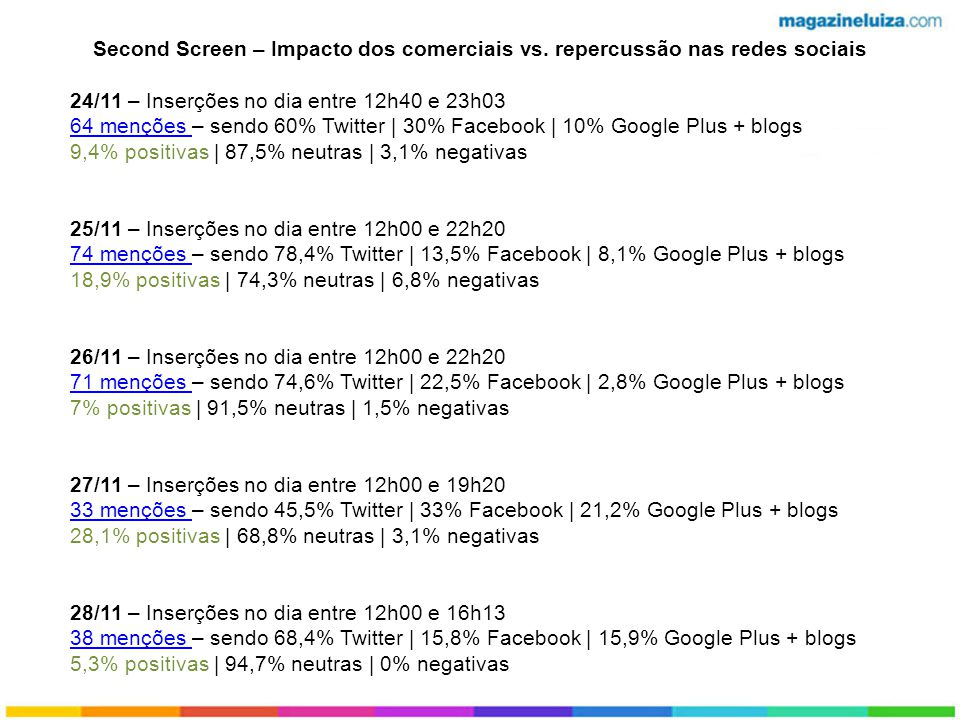 Second Screen – Impacto dos comerciais vs.
