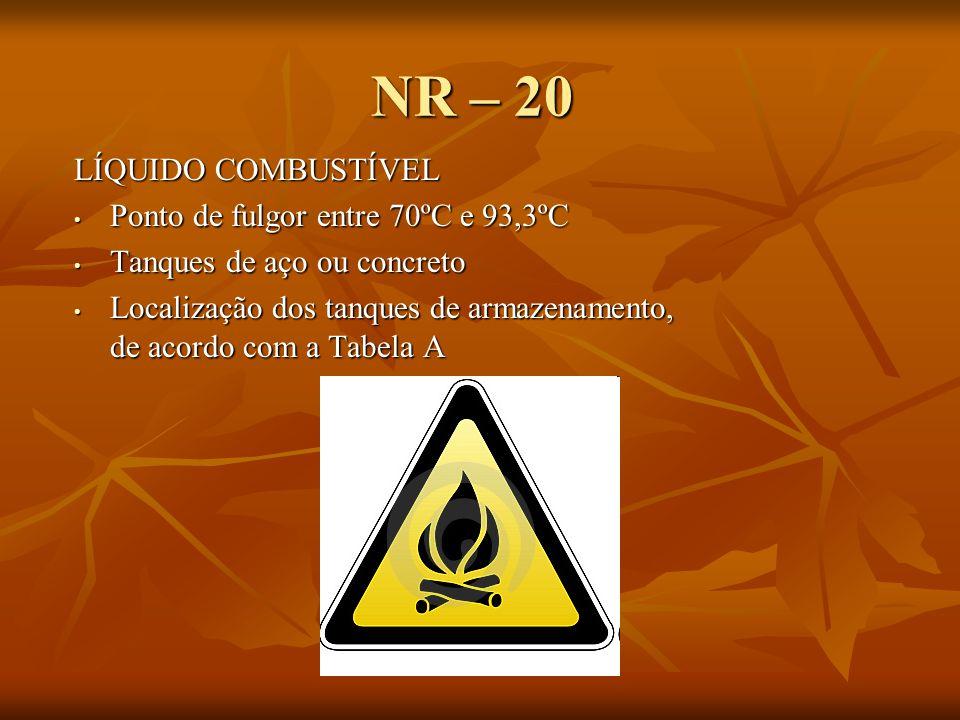 NR - 23 Extintores Portáteis Uso Obrigatório, mesmo em estabelecimentos dotados de Chuveiros Automáticos