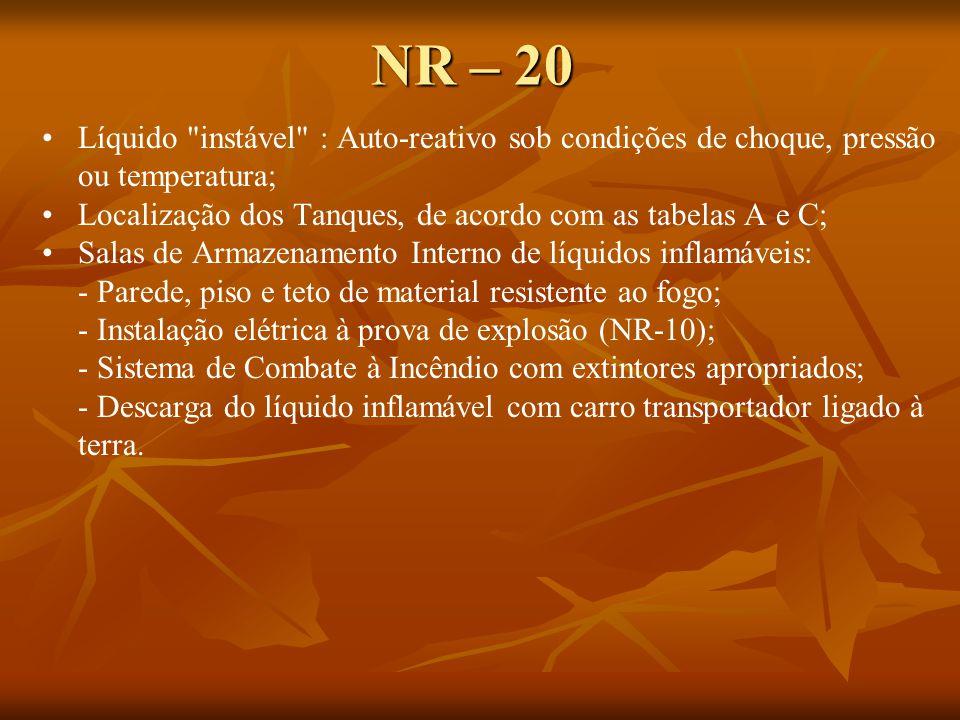 TABELA C TIPO DE TANQUE DISTÂNCIA MÍNIMA DO TANQUE À LINHA DE DIVISA DA PROPRIEDADE ADJACENTE DISTÂNCIA MÍNIMA DO TANQUE ÁS VIAS PÚBLICAS Horizontal ou vertical com respiradouros de emergência que impeçam pressões superiores a 0,l75 kg/cm 2 manométric as (2,5 psig) Neblina de água ou inertizado ou isolado e resfriado ou barricadas As mesmas distâncias da Tabela A , mas nunca menos de 7,5m Nunca menos de 7,5m Proteção contra exposição Duas vezes e meia a distância da Tabela A , mas nunca menos de 15m Nunca menos de 15m Nenhuma Cinco vezes a distância da Tabela A , mas nunca menos de 30m Nunca menos de 30m Horizontal ou vertical com respiradouros de emergência que permitam pressões superiores a 0,175 kg/cm 2 manométricas (2,5 psig) Neblina de água ou inertizado ou isolado e resfriado ou barricadas Duas vezes a distância da Tabela A , mas nunca menos de 15m Nunca menos de 15m Proteção contra exposição Quatro vezes a distância da Tabela A , mas nunca menos de 30m Nunca menos de 30m Nenhuma Oito vezes a distância da Tabela A , mas nunca menos de 45m Nunca menos de 45m PROTEÇÃO