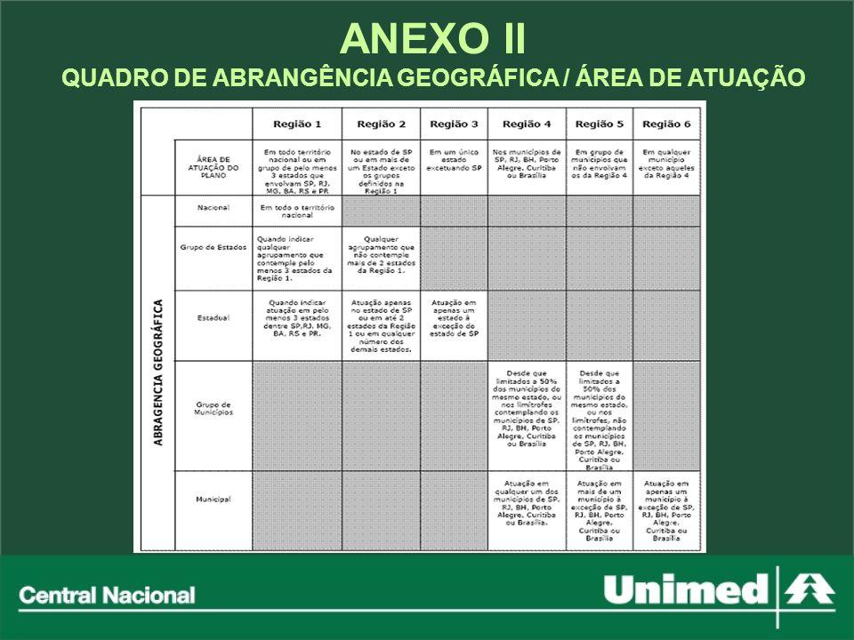 ANEXO II QUADRO DE ABRANGÊNCIA GEOGRÁFICA / ÁREA DE ATUAÇÃO